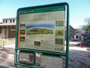 Hinweisteafel zum Naturschutzgebiet Oranjezon bei Oostkapelle